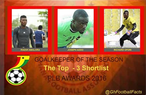 FEATURE: The 2016 PLB Awards - The Shiekh's opinion on who ...