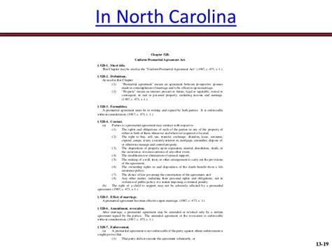 prenuptial agreement nc gtld world congress