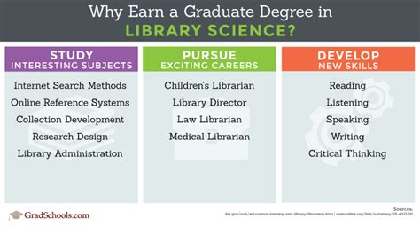 2018 Online Library Science Degree Programs In Montana. International Phone Call Costs. Discover Debt Settlement Ira Comparison Chart. Analytics Masters Programs Home Voip Systems. Melbourne Fl Internet Providers. Business Process Management Implementation. Phlebotomy Training In Philadelphia. Hp Print Diagnostic Utility Ssh Secure Shell. Treatments For Urinary Incontinence