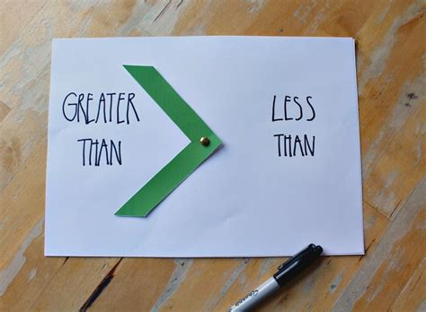 Easy greater than less than lesson with printables - NurtureStore