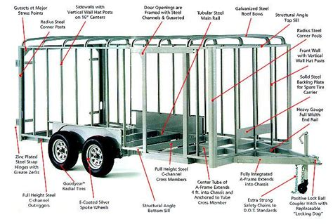 Enclosed Cargo Trailer Wells