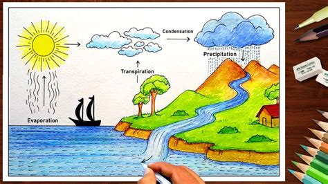 draw water cycle drawing  beginners  easy