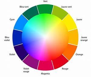Couleur Complémentaire Du Rose : cercle chromatique couleurs complementaires ~ Zukunftsfamilie.com Idées de Décoration
