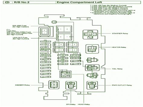 2003 Toyotum Camry Fuse Diagram by 2005 Toyota Camry Fuse Box Diagram Wiring Forums