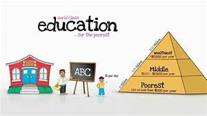 Free High Quality Education for all - The Virtual School ...