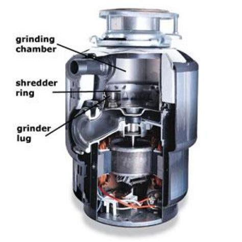 kitchen sink crusher penghancur sah makanan fmm 1200 ml 2650