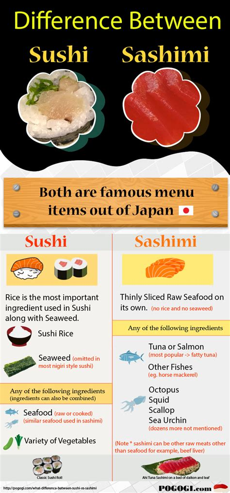 What Is The Difference Between Sushi Vs Sashimi Pogogi