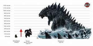 King Kong 2017 Size Related Keywords & Suggestions - King ...