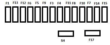 citroen  picasso   fuse box diagram auto genius