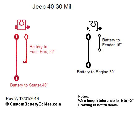 Battery Cable Jeep Cherokee Grand