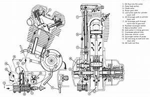 2002 Harley Davidson Ultra Classic Wiring Diagram : roger vivi ersaks 2004 harley sportster wiring diagram ~ A.2002-acura-tl-radio.info Haus und Dekorationen