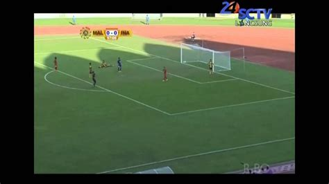 Malaysia u19 vs tajikistan u19.  FULL  Timnas Indonesia U19 VS Timnas Malaysia U21 - 8 ...