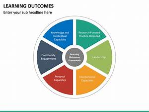 Learning Outcomes Powerpoint Template
