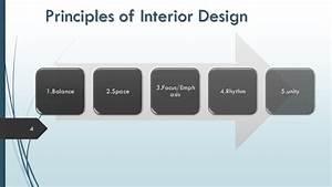 Principles of interior design for Principles of interior design