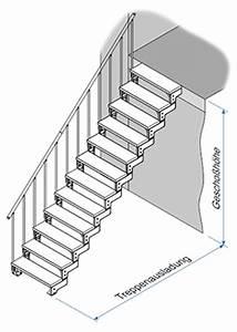 Kinderschutzgitter Für Treppen : mittelholmtreppe gardenstep gs treppen shop ~ Markanthonyermac.com Haus und Dekorationen