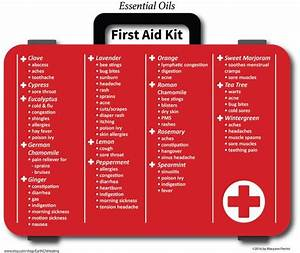 Essential Oils First Aid Kit Printable Chart Poster Guide