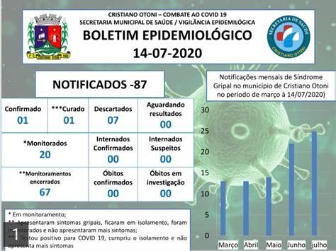 Boletim Epidemiológico - 14/07/2020