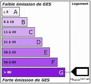 Classe Energie G : annonce maison villa 3 pi ces 60 0 m fides hermes roanne fides roanne ~ Medecine-chirurgie-esthetiques.com Avis de Voitures