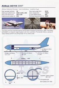 Airtransforwarding