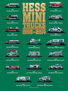 2014 Hess Truck Toy