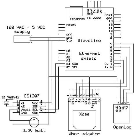 Ethernet Enabled Receiver Schematic Download Scientific