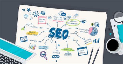 seo strategy four seo strategies every digital marketer needs sej