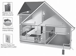 Interior Electric Repair Plan Tx