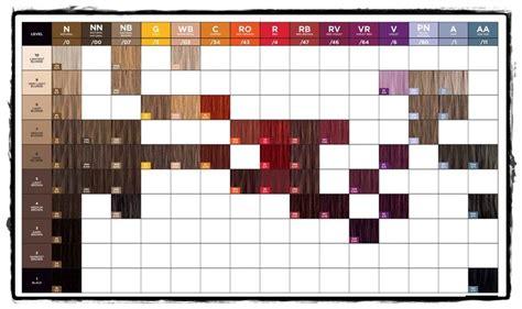 paul mitchell shine hair colour chart