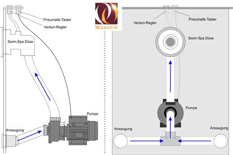 Schwalldusche Selber Bauen by Swimspa Set Gegenstromanlage Bausatz D 252 Se Pumpe Regler