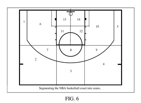 dimensions of a half court basketball basketball court diagram diagram site