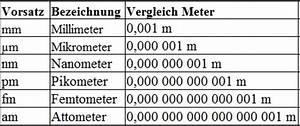 Kubikmeter Berechnen : l ngeneinheiten tabelle ~ Themetempest.com Abrechnung