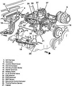 similiar chevy 350 throttle body diagram keywords 1994 ford f 150 engine diagram on 89 gmc throttle body wiring diagram