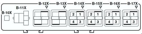 2007 Lancer Fuse Box by Mitsubishi Lancer 2000 2007 Fuse Box Diagram Auto