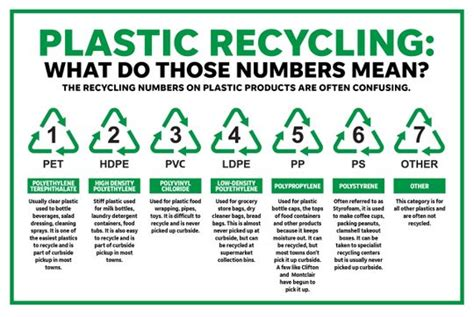 How To Recycle, Reduce Waste At Home