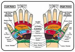 Reflexology  U2013 Diy Guide To Boost Up Health And Keep