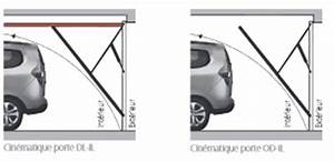 autres portes With motorisation porte garage basculante non debordante