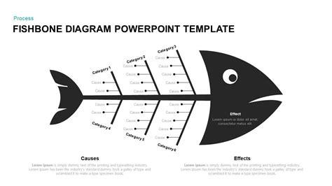 fishbone diagram powerpoint template  keynote diagram