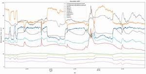 Luftstrom Berechnen : effizienz von w rmegr ckgewinnung ~ Themetempest.com Abrechnung