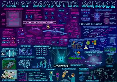 Science Computer Map Infographic Infographics Math Branches