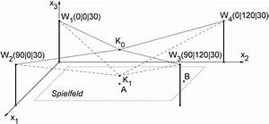 Abitur Berechnen : aufgabe a geometrie 2 mathematik abitur bayern 2016 b ~ Themetempest.com Abrechnung