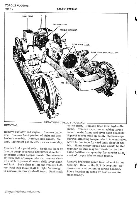 Ford Tractor Hydraulic System Wiring Diagram Images