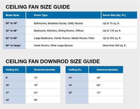 size  ceiling fan rensen house  lights