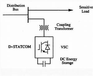 Schematic Block Diagram Of Dstatcom Suitable Adjustment Of