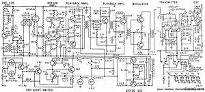 Satellite Recorder And Transmitter