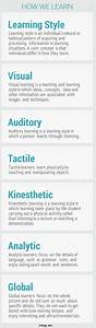 Visual Learning Styles Quotes. QuotesGram