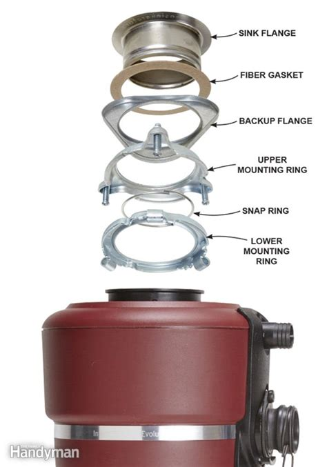 how to remove garbage disposal from sink how to replace a garbage disposal the family handyman