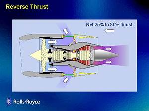 Msm Chart How Does The Reverse Thrust On This Video Work Pprune