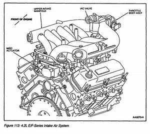2002 Ford F 150 4 2 Engine Diagram  U2022 Downloaddescargar Com