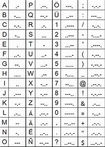 cw - International characters in Morse Code? - Amateur