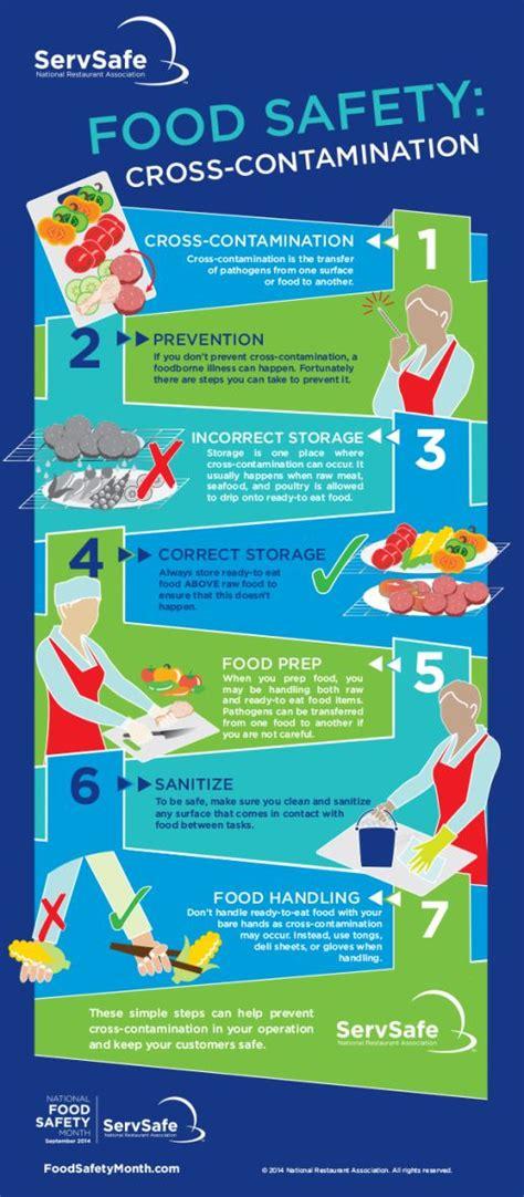 scienza e tecnologia alimentare nfsm 2014 infographic courtesy www servsafe igiene
